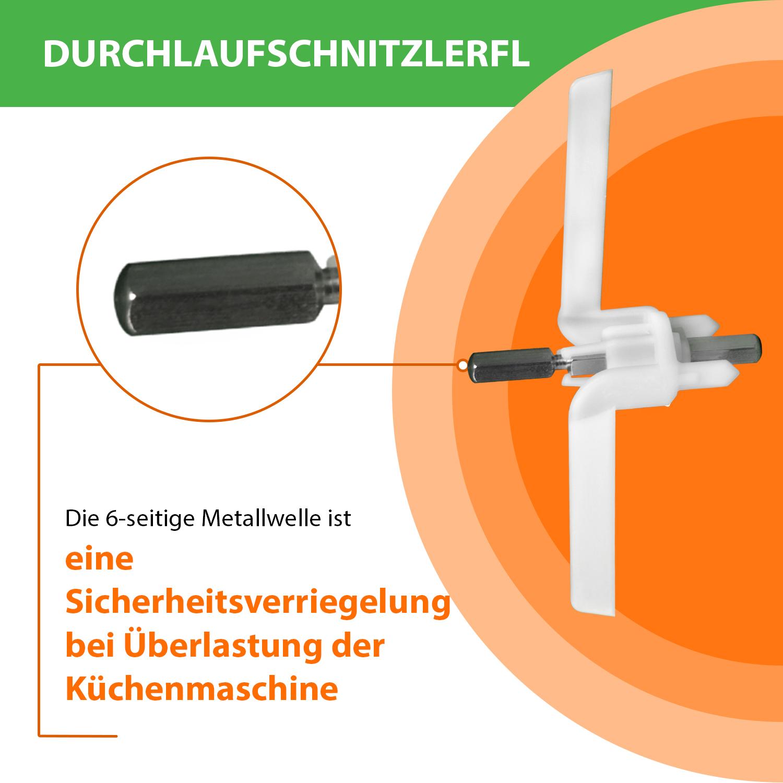 Ersatzteile Bosch Küchenmaschine Mum 44 2021